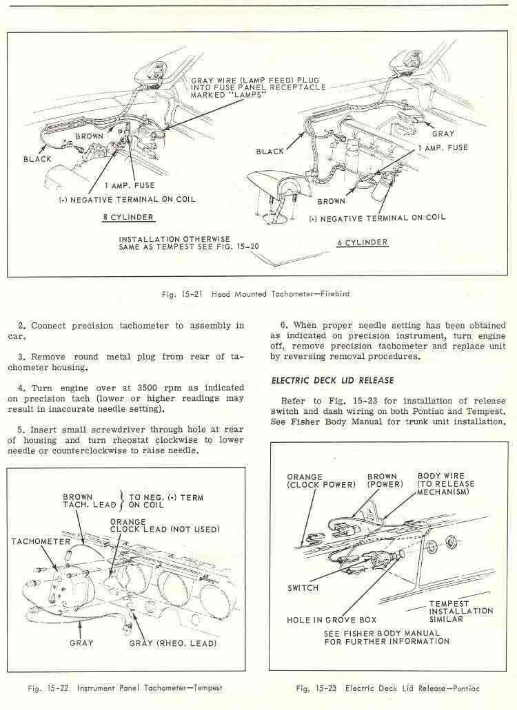 1969 gto hood tach wiring diagram - 04 dodge stratus wiring diagram -  jimny.2014ok.jeanjaures37.fr  wiring diagram resource