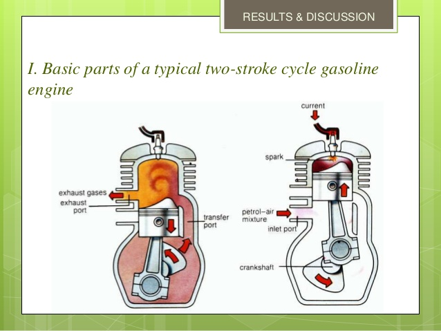 Two Stroke Engine Parts Diagram - 7 Pin Trailer Wiring Diagram Uk -  delco-electronics.ati-bege.jeanjaures37.fr | Two Stroke Engine Parts Diagram |  | Wiring Diagram Resource