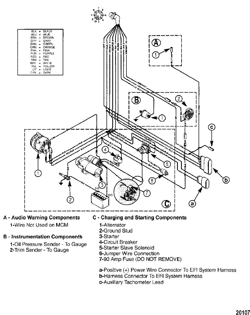 DV_4919] Marine Chevy 454 Wiring Diagram Wiring DiagramSkat Peted Phae Mohammedshrine Librar Wiring 101