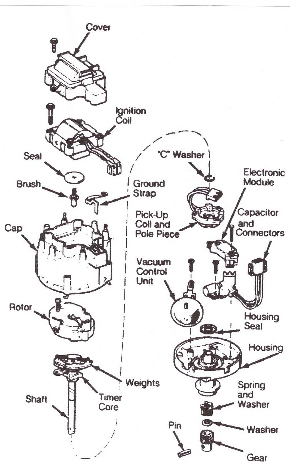 [SCHEMATICS_4LK]  RE_9016] Chevy 305 Hei Distributor Wiring Diagram Schematic Wiring   Chevy 305 Hei Distributor Wiring Diagram      Aryon Pila Props Eumqu Tivexi Kumb Denli Mohammedshrine Librar Wiring 101