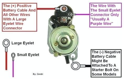 2002 s10 starter wiring diagram rz 9542  1996 chevy s10 fuse diagram schematic wiring  1996 chevy s10 fuse diagram schematic