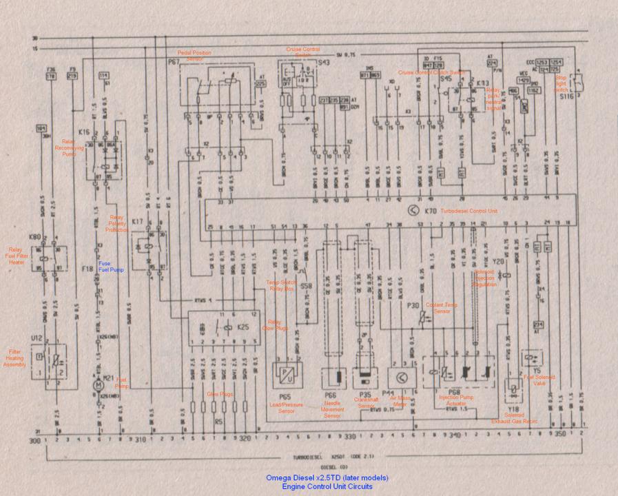 ET_4816] Opel Omega Wiring Diagrams Wiring DiagramDimet Arivo Habi Weveq Reda Nowa Hyedi Salv Mohammedshrine Librar Wiring 101