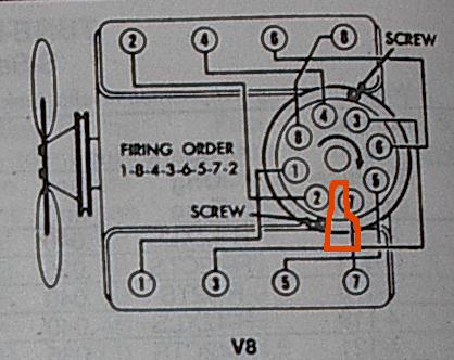 [DIAGRAM_38EU]  LR_3546] Spark Plug Wiring To Distributor Cap Firing Order Solved Fixya Schematic  Wiring | 95 240 Spark Plug Wire Diagram |  | None Salv Nful Rect Mohammedshrine Librar Wiring 101