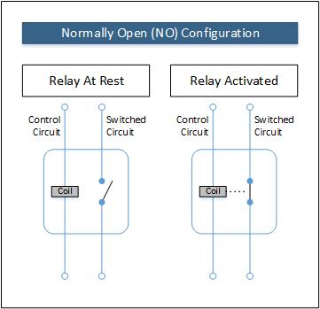 Groovy 4 Ways To Control Electronic Relays Make Wiring Cloud Itislusmarecoveryedborg