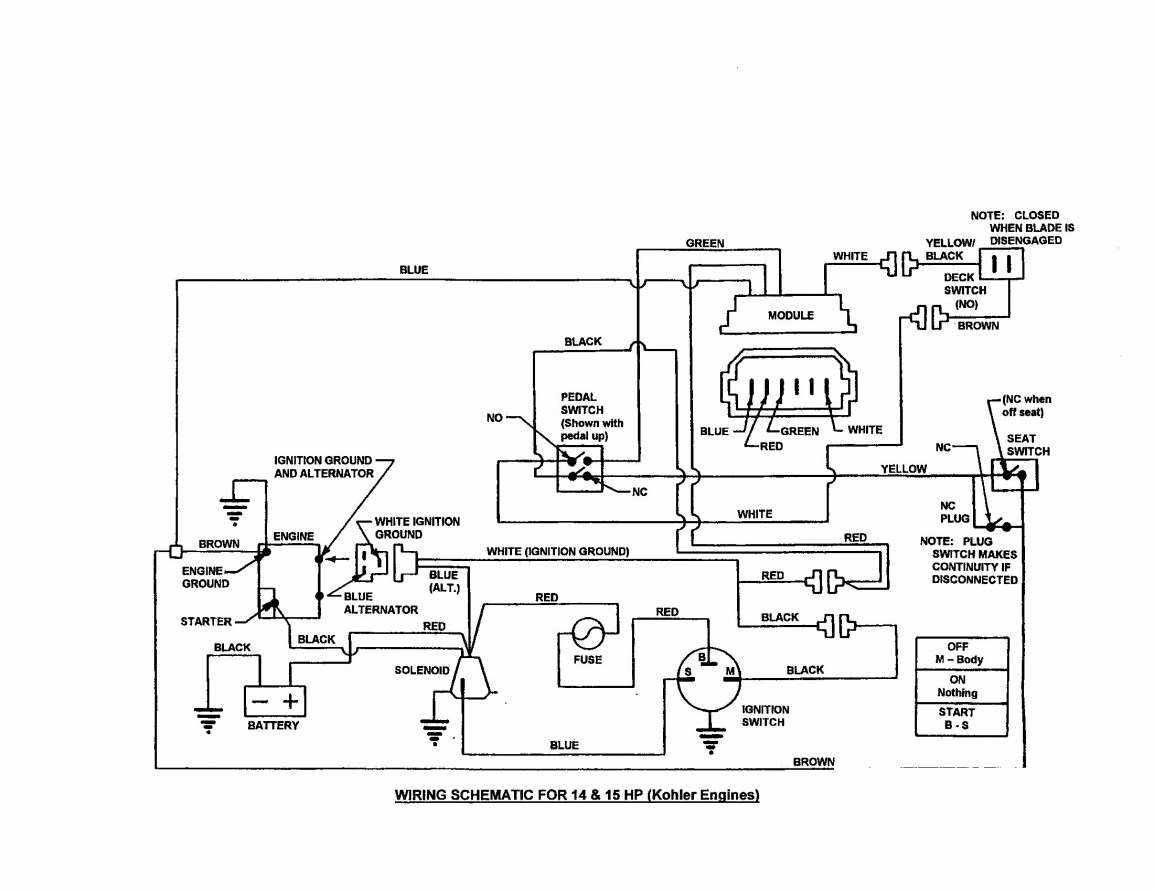 VA_3865] Snapper 30085 Ignition Wiring Harness Schematic WiringUnho Grebs Tool Mohammedshrine Librar Wiring 101