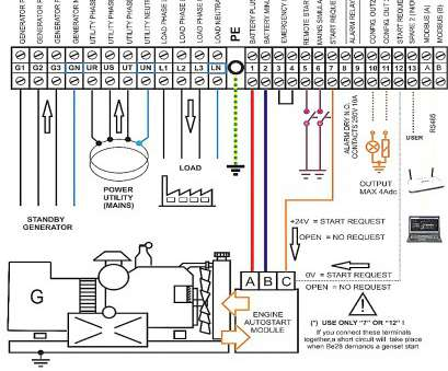 Zn 0872 Generac Battery Charger Wiring Diagram Download Diagram