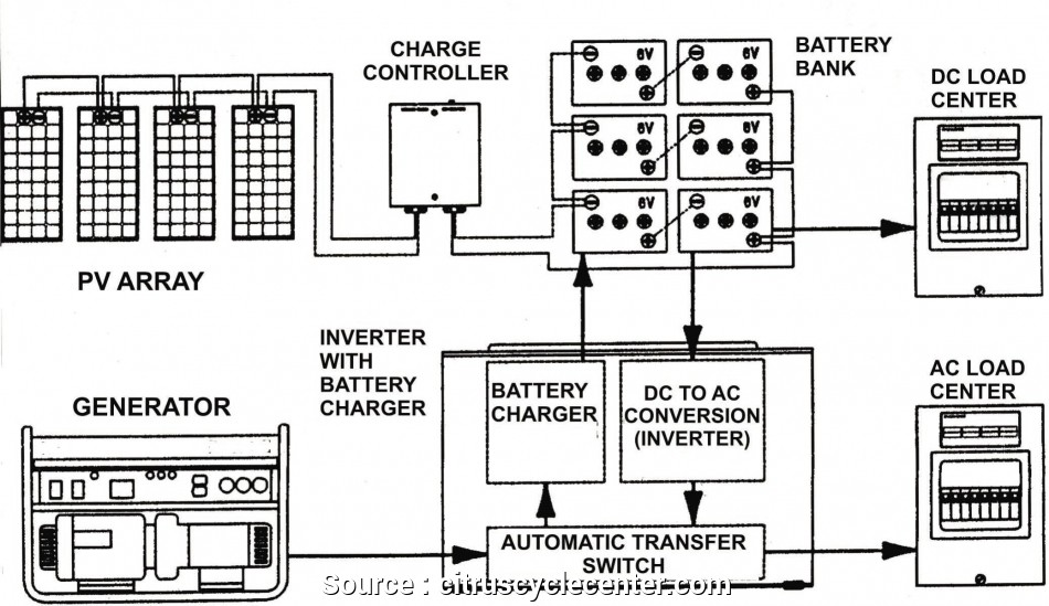 HR_2699] Generac Battery Charger Wiring Diagram Download Diagram | Battery Charger For Generac Generator Wiring Diagram |  | Sple Jidig Ratag Dome Mohammedshrine Librar Wiring 101