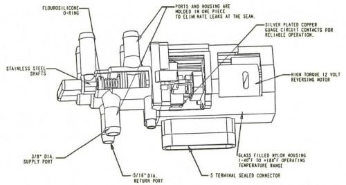 80 chevy fuel selector diagram - wiring diagram tuck-usage -  tuck-usage.agriturismoduemadonne.it  agriturismoduemadonne.it