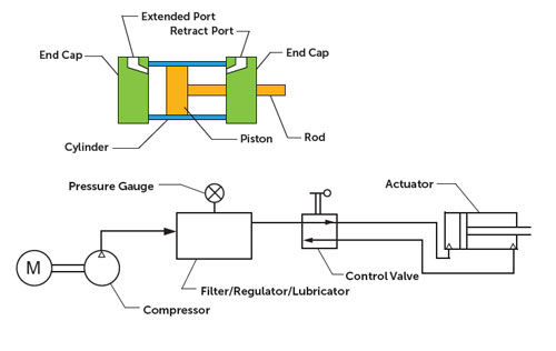 air cylinder schematic wc 3469  air cylinder schematic free diagram  air cylinder schematic free diagram