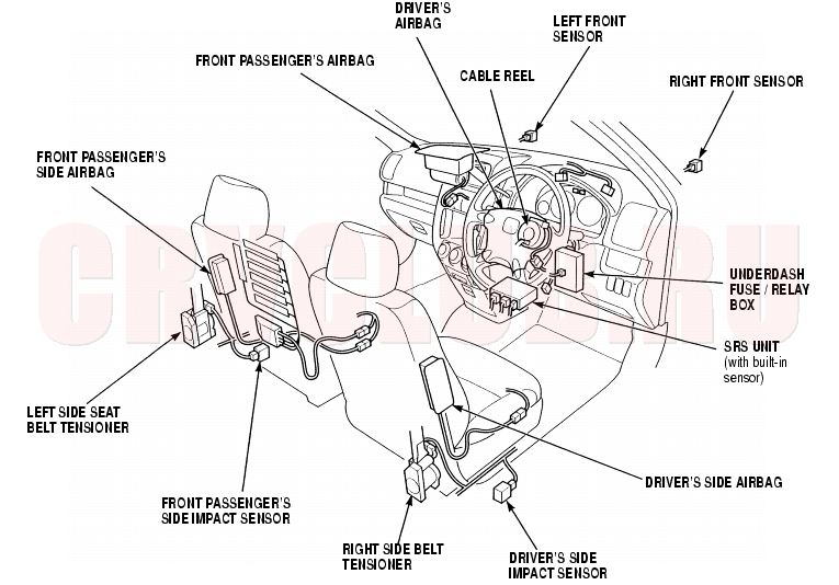 CE_8073] Airbag Impact Sensor Wiring Harness Free DiagramBrom Hutpa Dict Vira Mohammedshrine Librar Wiring 101