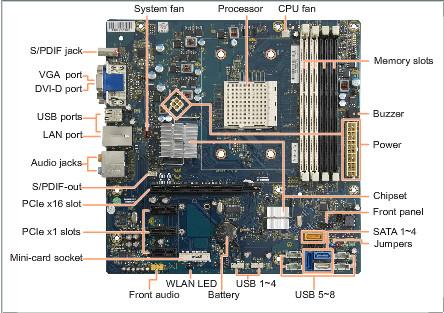 [ZSVE_7041]  RM_6516] Wiring Schematic For Hp Computers Wiring Diagram | Desktop Wiring Diagram |  | Tixat Lukep Mohammedshrine Librar Wiring 101