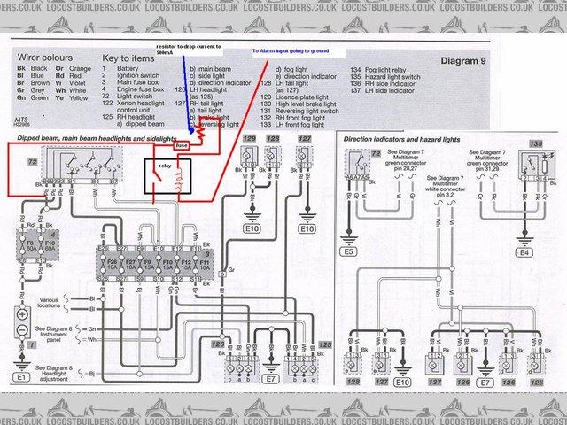renault clio wiring loom diagram  schematic wiring diagram