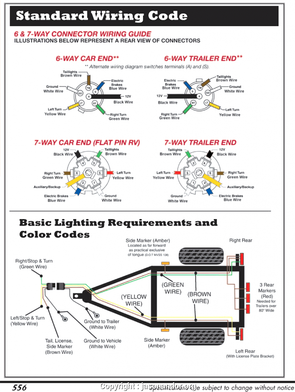 Rg 7017 Procraft Wiring Diagram Free Diagram