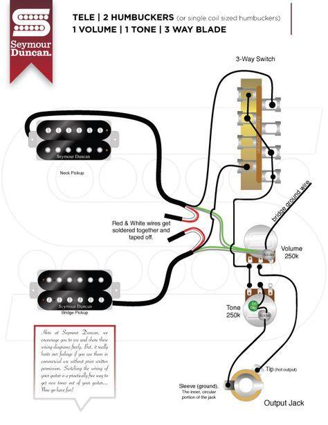 YZ_8551] Les Paul Wiring Diagram Seymour DuncanGinou Simij Atolo Expe Batt Tron Phan Rimen Phae Mohammedshrine Librar  Wiring 101