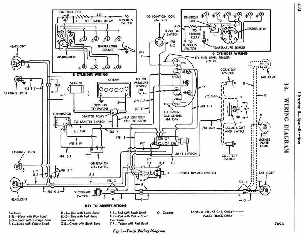 Fz 7872 1986 Toyota Truck Wiring Diagram 1986 Circuit Diagrams Download Diagram