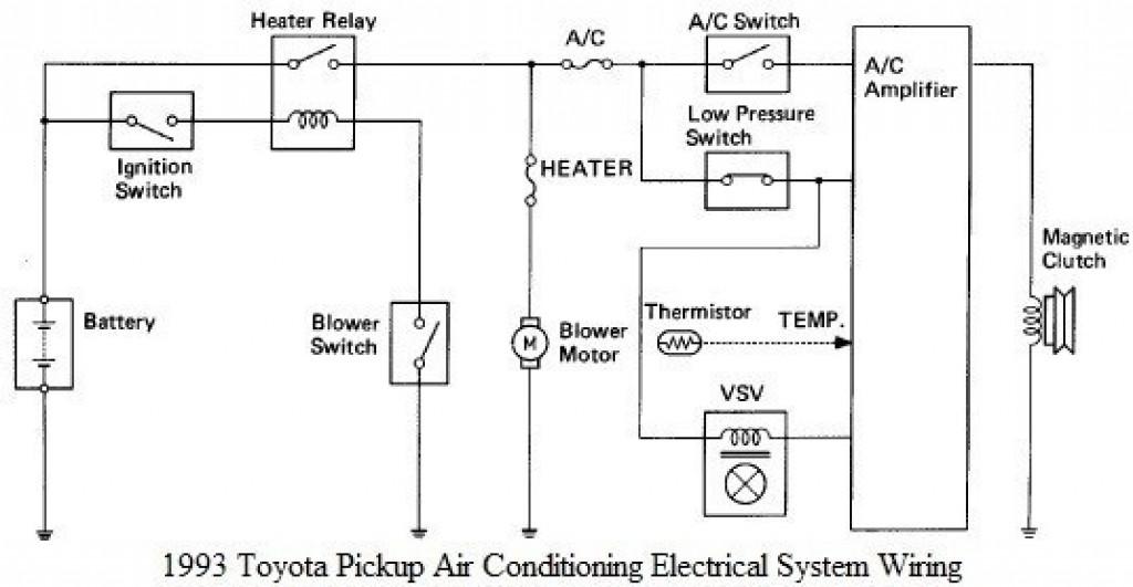 GS_3964] Air Conditioner Wiring Diagram Car Air Conditioning Wiring Diagram  Air Schematic WiringNeph Sarc Bedr Cette Mohammedshrine Librar Wiring 101