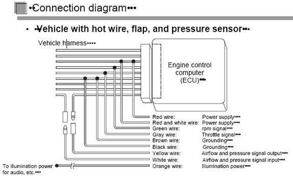 [NRIO_4796]   BH_2148] Apexi Neo Wiring Diagram Help Pleaseneogs400Ecujpg Free Diagram   Apexi Neo Wiring Diagram      Argu Joni Viewor Mohammedshrine Librar Wiring 101