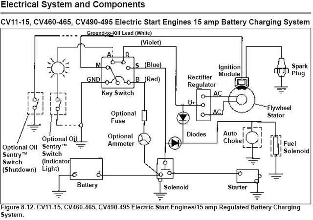 Va 0529  Kohler Efi Wiring Diagram Download Diagram