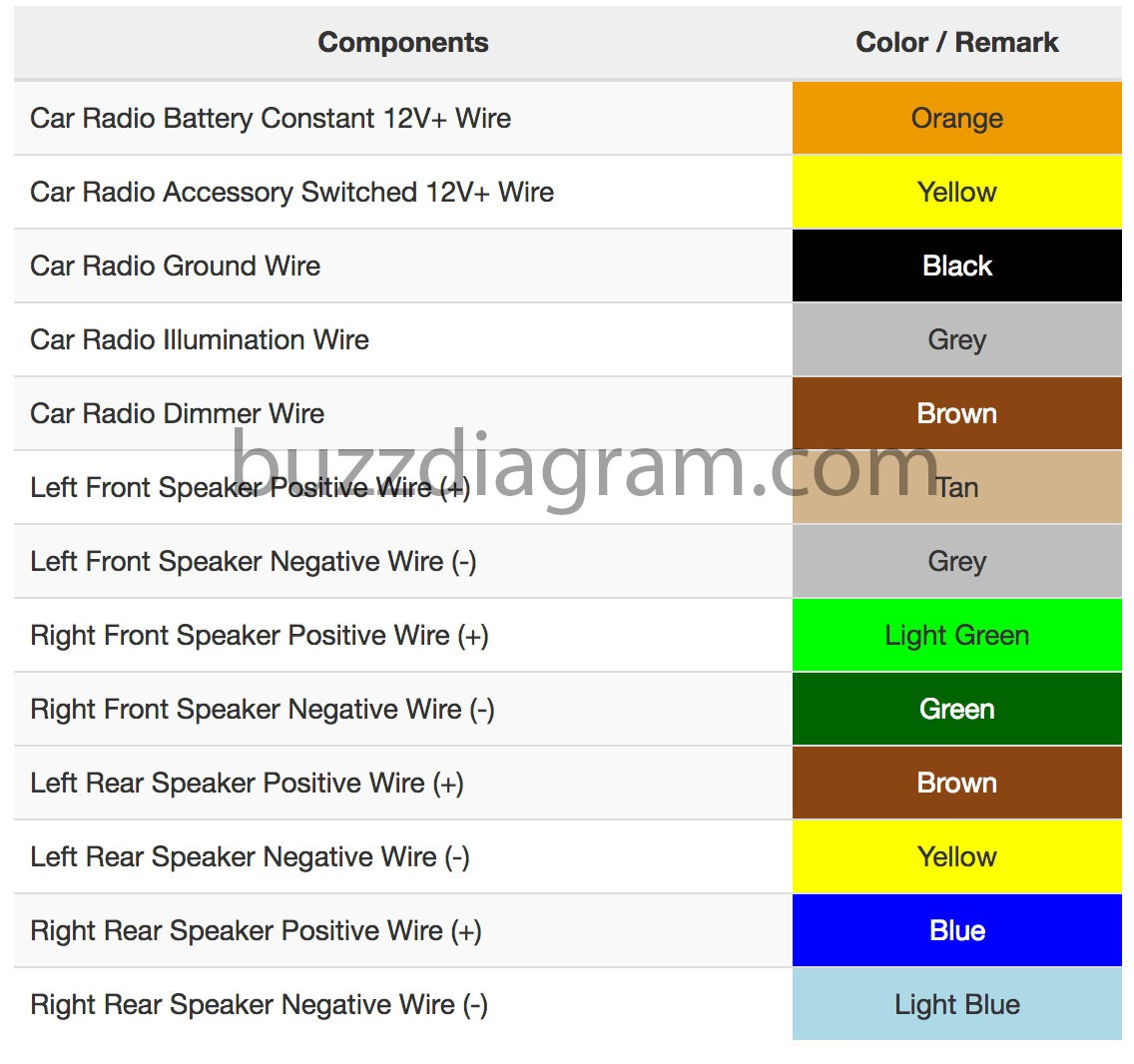 1998 Buick Century Radio Wiring Diagram - How To Wire A Brake Light Switch  - hyundaiii.yenpancane.jeanjaures37.fr | 1998 Buick Regal Radio Wiring Diagram |  | Wiring Diagram Resource