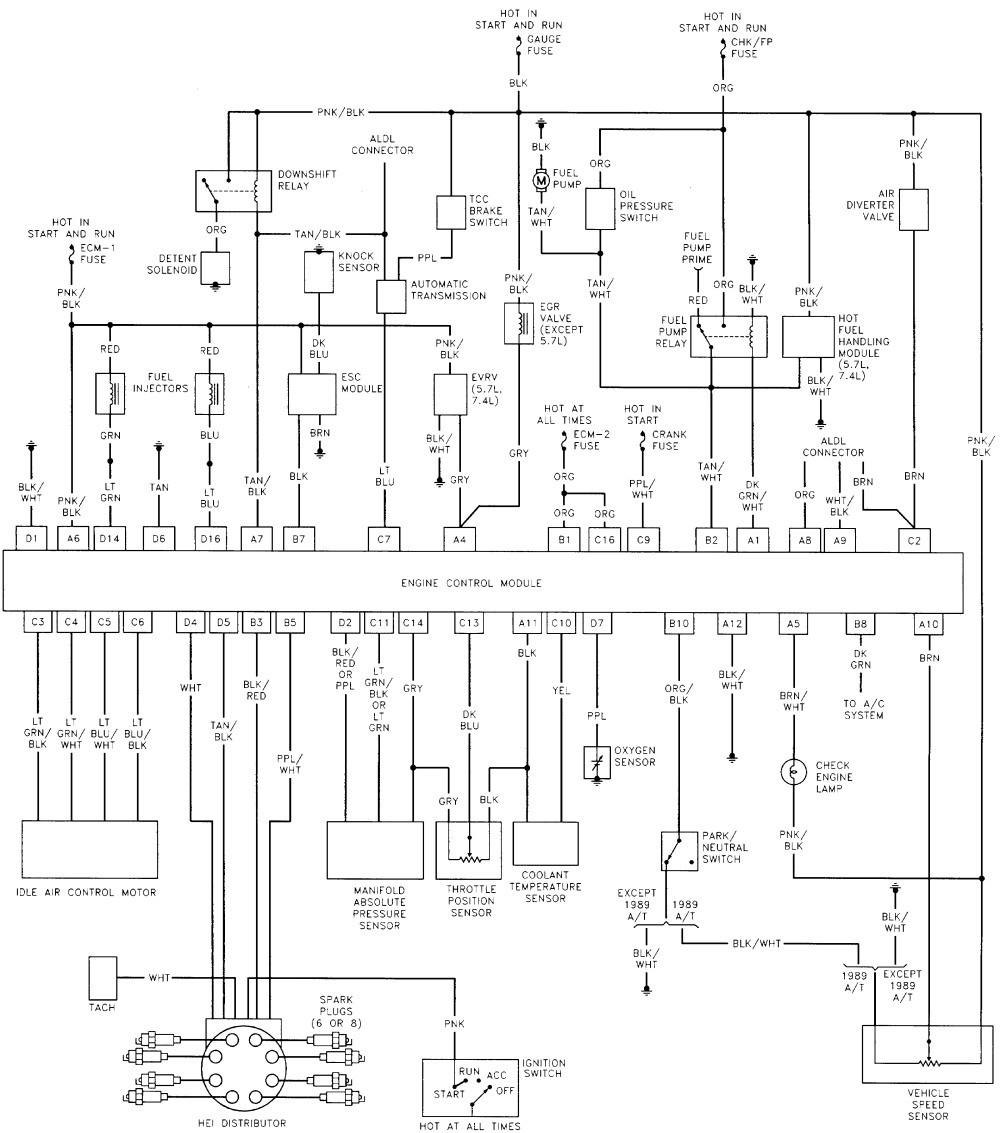 1999 Fleetwood Bounder Battery Wiring Diagram Diagram Of A Pontiac G6 4 Cylinder Engine Maxoncb Ati Bege Jeanjaures37 Fr
