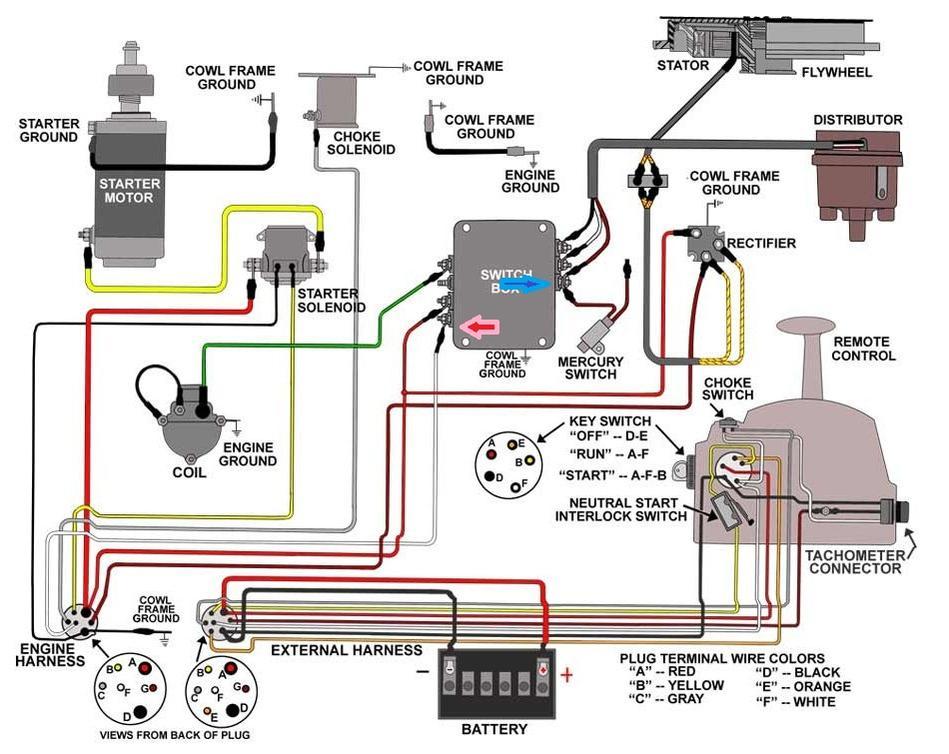 Yv 0086 Marine Kill Switch Wiring Diagram Wiring Diagram