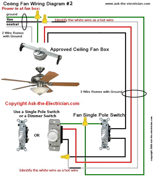 Phenomenal 2Wire Fan Switch Diagram Wiring Diagram Wiring Cloud Licukshollocom