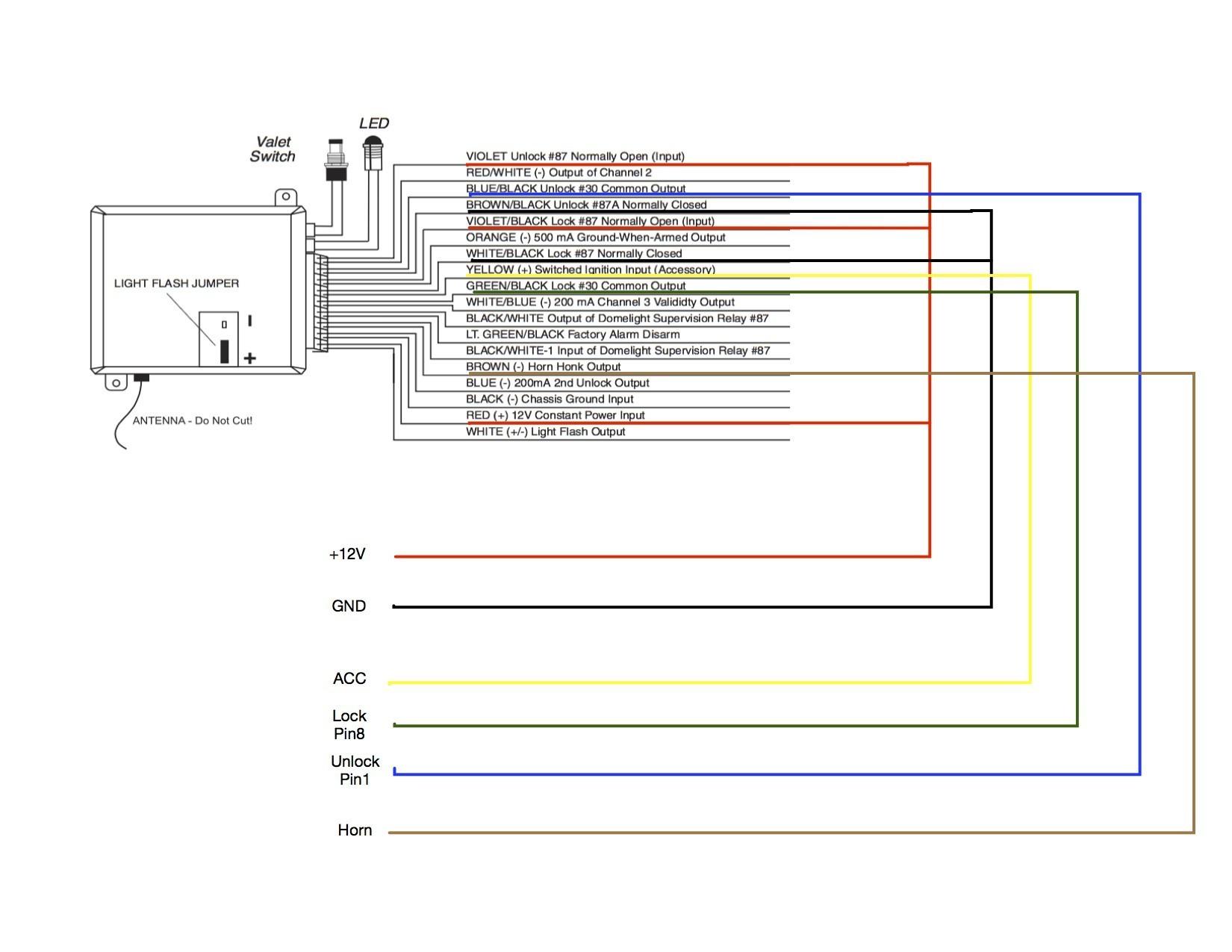 [SCHEMATICS_43NM]  FG_2099] Viper Car Alarm Wiring Diagram | Viper 1002 Alarm Wiring Diagram |  | Benol Garna Mohammedshrine Librar Wiring 101