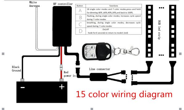 NK_5255] Led Underglow Wiring Diagram Schematic WiringStap Tixat Mohammedshrine Librar Wiring 101