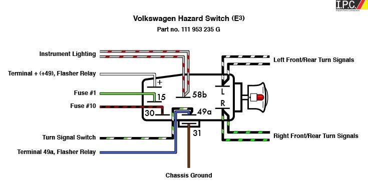 LT_4526] 1971 Vw Beetle Turn Signal Wiring Diagram Free Diagram | Turn Signal Wiring Diagram 1971 Vw |  | Ally Mepta Hete Pneu Licuk Chim Xeira Attr Barep Favo Mohammedshrine Librar  Wiring 101