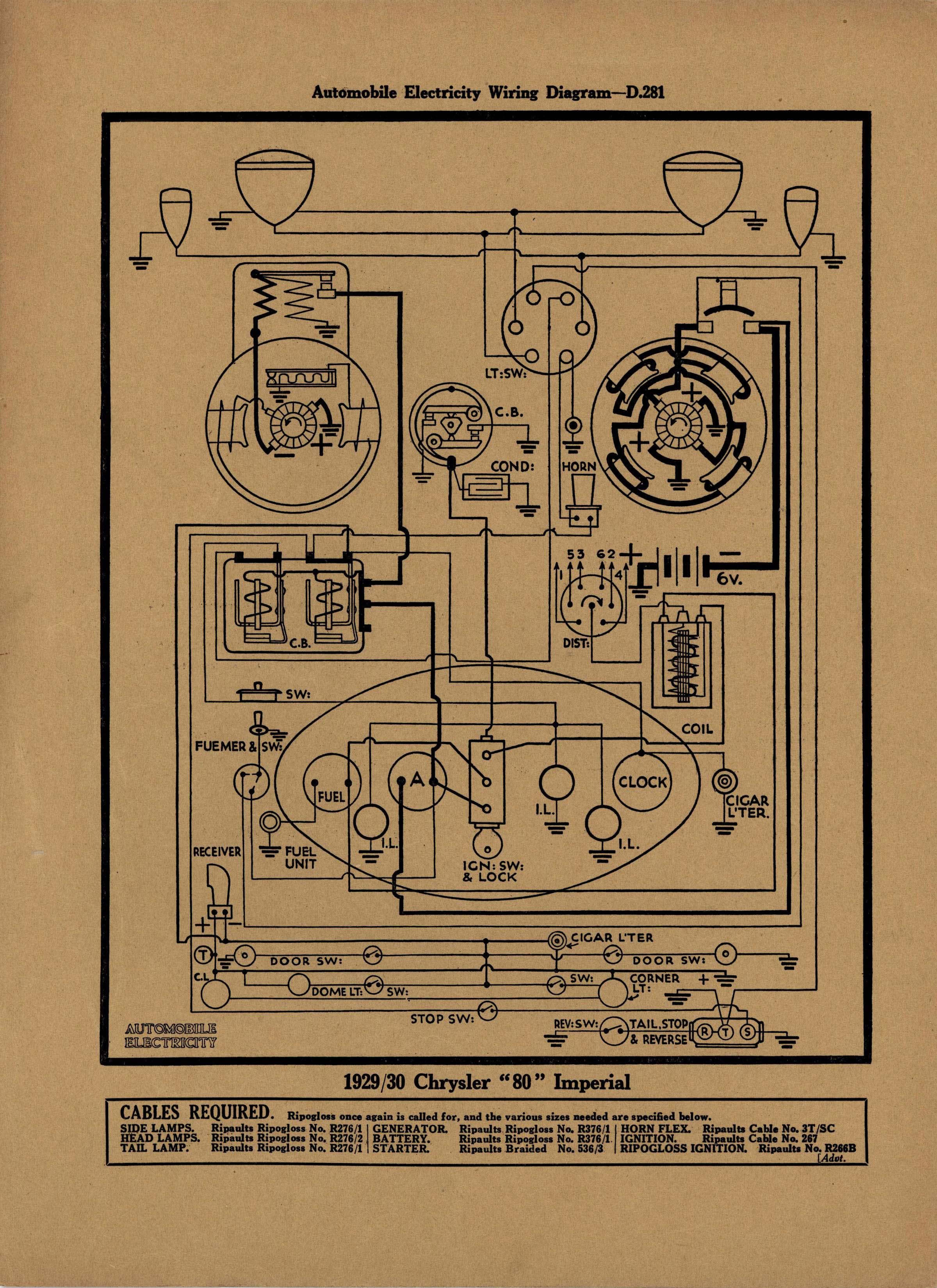 1951 Imperial Wiring Diagram 59 Les Paul Wiring Diagram Cusshman Ati Bege Jeanjaures37 Fr