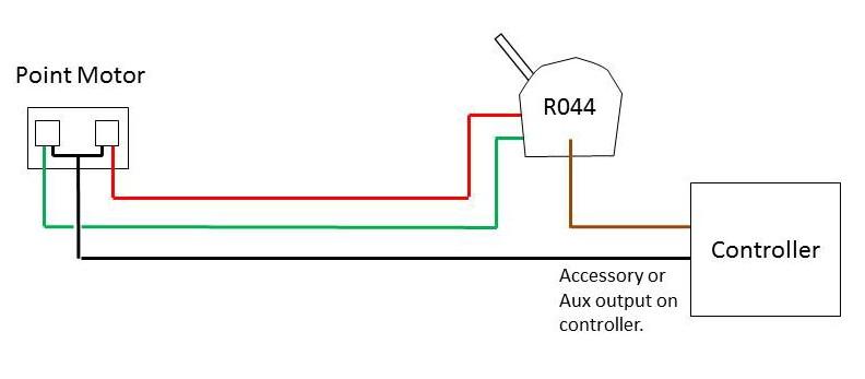 ah_1654] wiring hornby dcc point motors wiring diagram  caba gresi vira mohammedshrine librar wiring 101