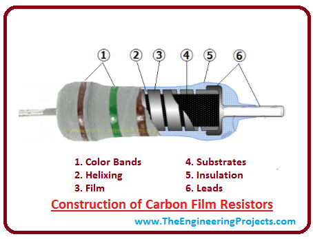 Prime Introduction To Resistors The Engineering Projects Wiring Cloud Timewinrebemohammedshrineorg