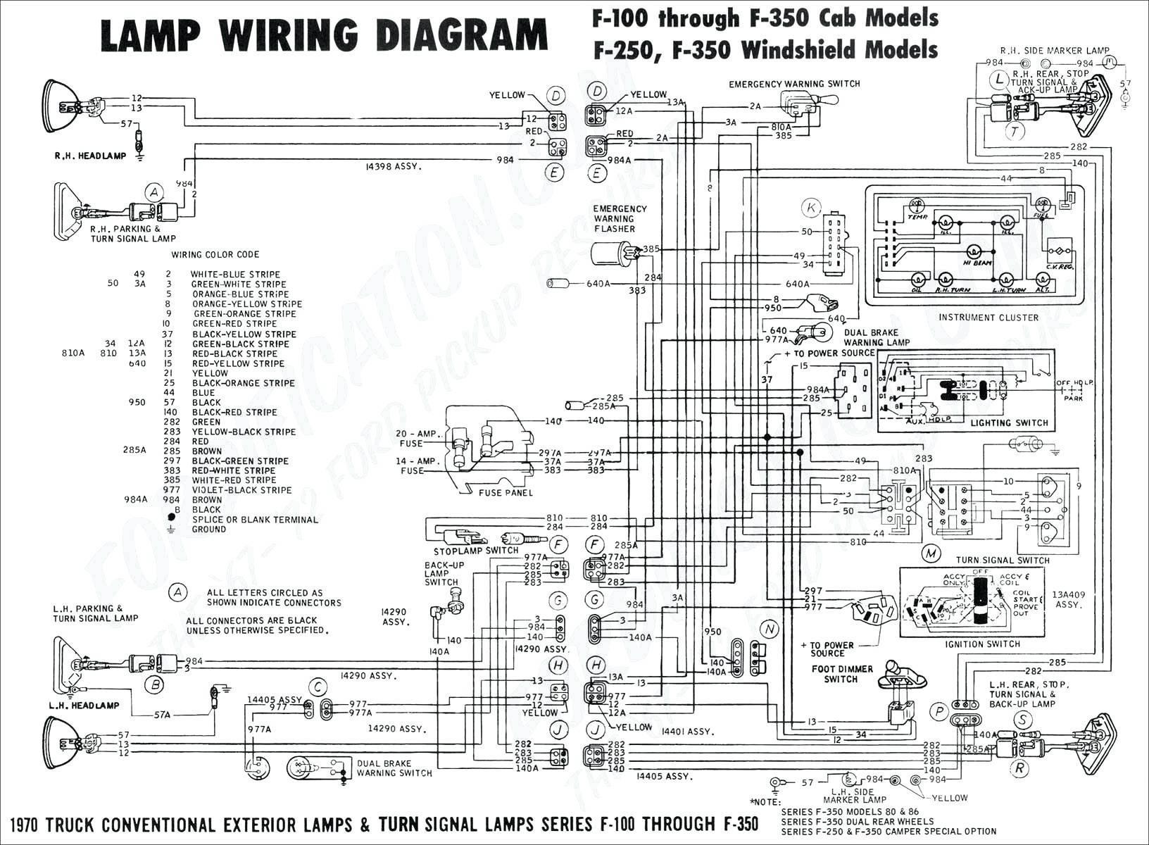 Keystone Trailer Wiring Diagram - Wiring Diagram