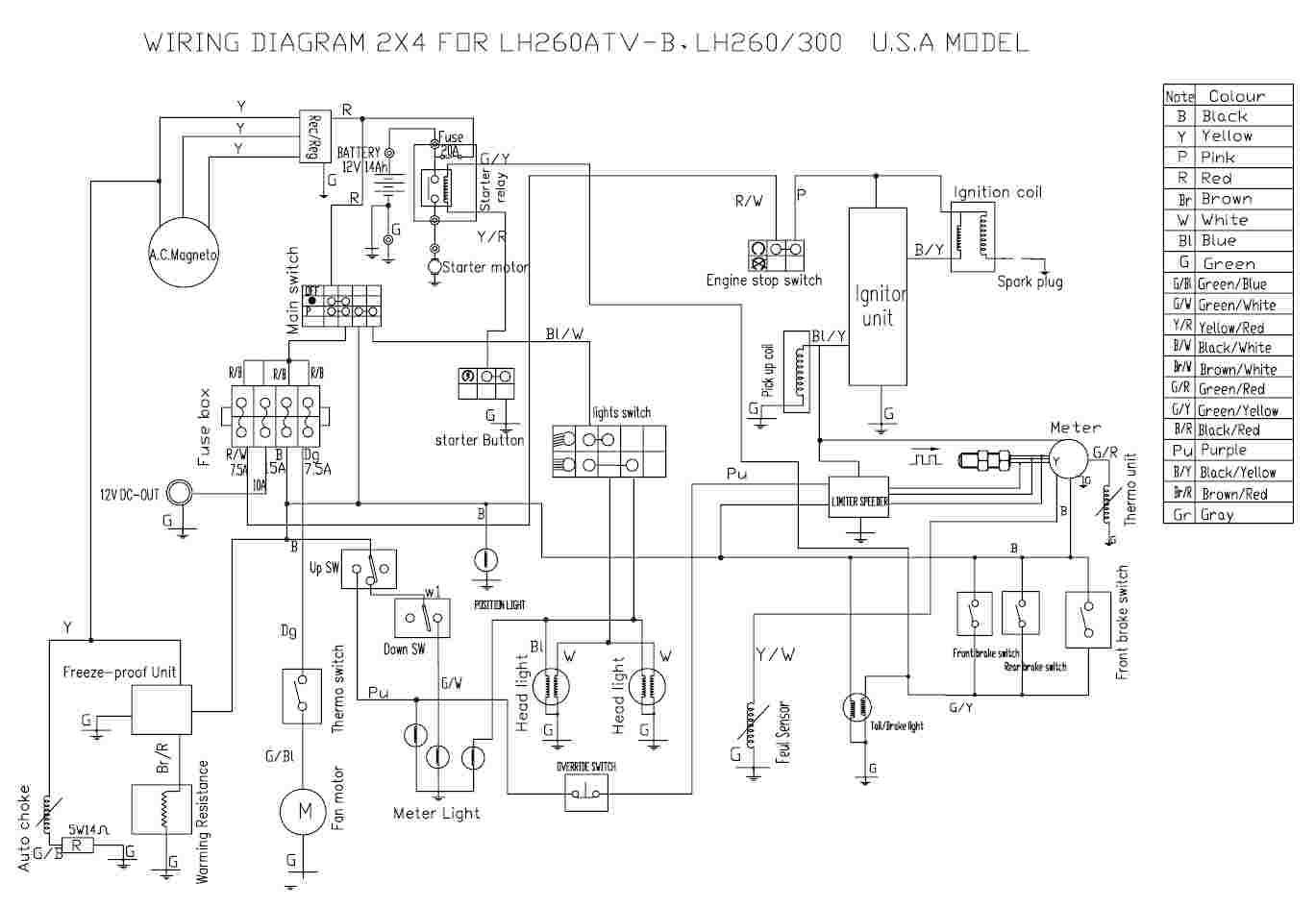 [ANLQ_8698]  Wiring Diagrams Atv Baja 250 2005 - kobe.turbo1.kurvenkratzer-touren.de   250cc Atv Wiring Diagram Switch      Diagram Source - kurvenkratzer-touren.de