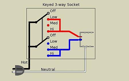 Groovy 3 Way Lamp Wikipedia Wiring Cloud Timewinrebemohammedshrineorg