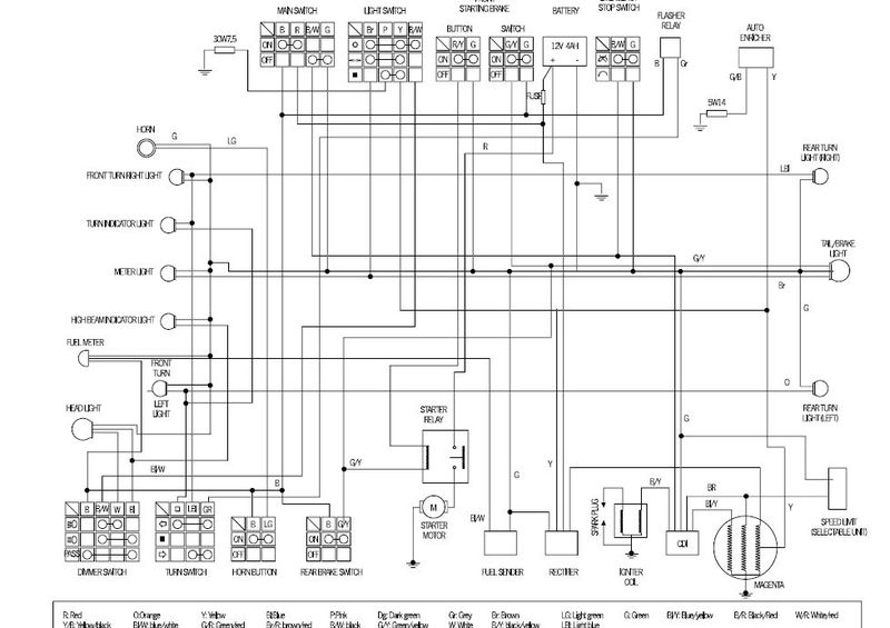 Brilliant Tao Tao 50 Scooter Wiring Diagram Wiring Diagram Wiring Cloud Uslyletkolfr09Org