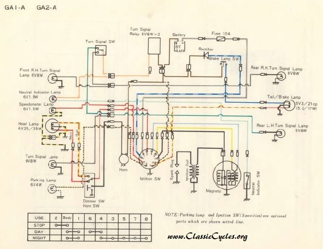 Groovy Classic Cycles Motorcycle Technical Resources Wiring Cloud Timewinrebemohammedshrineorg