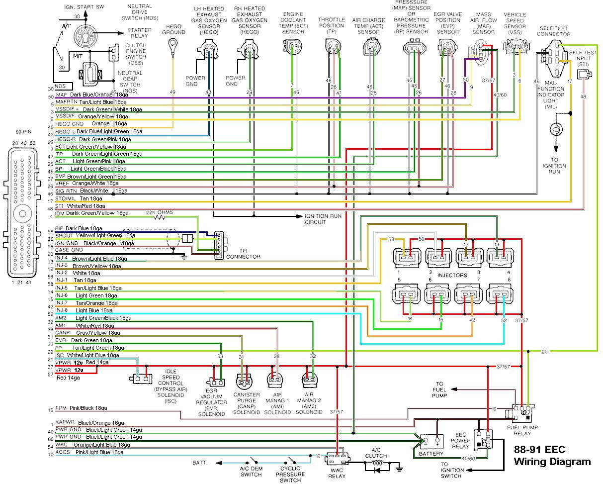 Fantastic 06 F150 Wiring Diagram Blog Diagram Schema Wiring Cloud Hemtshollocom