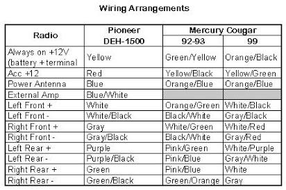 [NRIO_4796]   OA_7825] Wiring Diagram Pioneer Mosfet 50Wx4 Manual On Pioneer Mvh Wiring  Schematic Wiring | Deh 1500 Wiring Diagram |  | Sapre Egre Mohammedshrine Librar Wiring 101