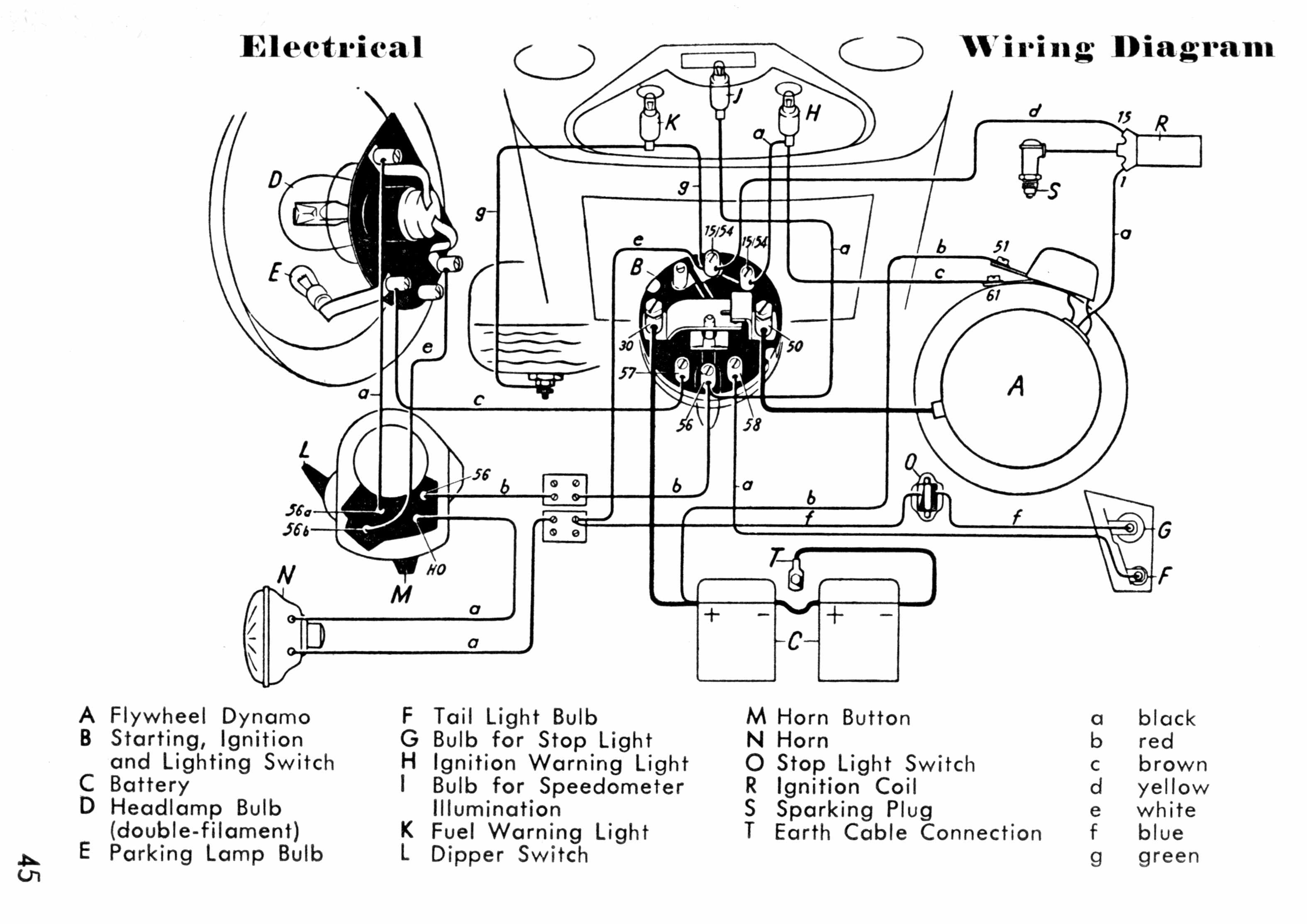 Excellent Schematic Electric Scooter Wiring Diagram Closet Electric Wiring Cloud Onicaxeromohammedshrineorg