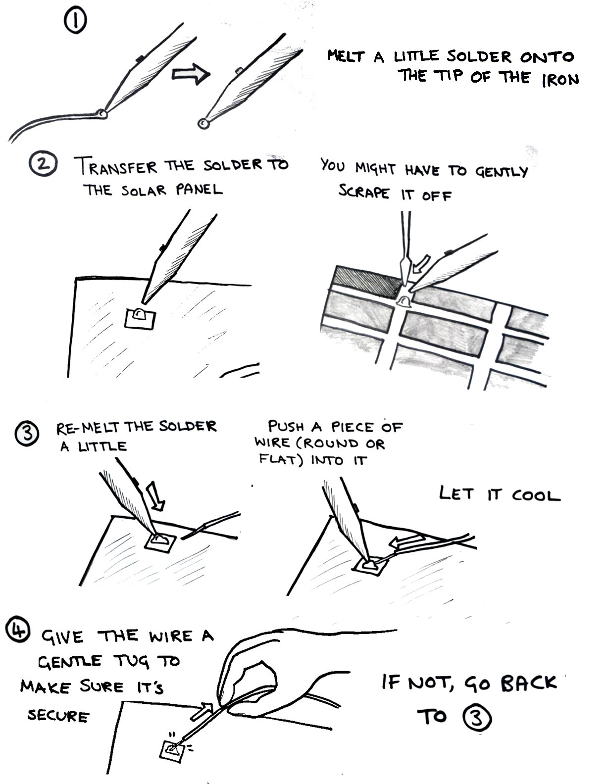 Awesome Lessons Solar 04Solderingsolarcells 2 Draft Pen Wiki Wiring Cloud Icalpermsplehendilmohammedshrineorg