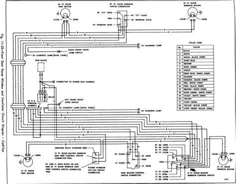 [SODI_2457]   AB_1090] 1966 Cadillac Heater Wiring Diagram Wiring Diagram | 1966 Cadillac Heater Wiring Diagram |  | Egre Erek Habi Inrebe Mohammedshrine Librar Wiring 101