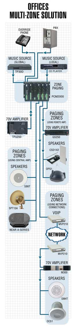 Bogen Speaker Wiring Diagram from static-resources.imageservice.cloud
