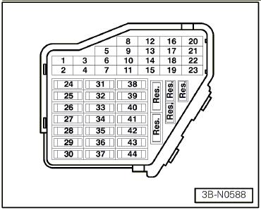 2007 vw jetta fuse panel diagram db 9131  2005 vw touareg fuse diagram download diagram  db 9131  2005 vw touareg fuse diagram