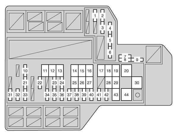 Marvelous Toyota Sienna Fuse Box Diagram Wiring Diagram Data Schema Wiring Cloud Staixaidewilluminateatxorg