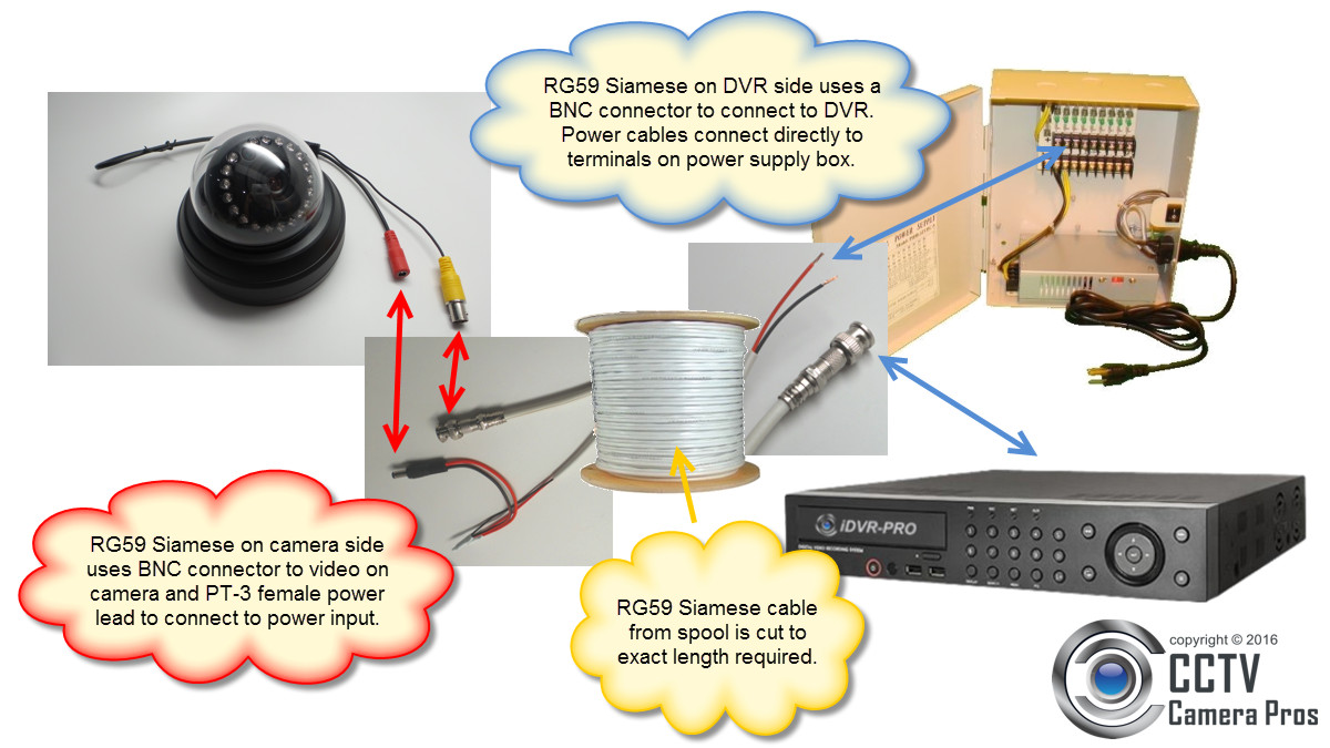 Superb Cable Box Wiring Diagram Wiring Library Wiring Cloud Hemtshollocom