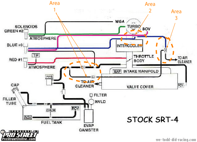 Df 6018 Need Vacuum Hose Routing Diagram For 1970 Buick Riviera 4bbl 455cid Free Diagram