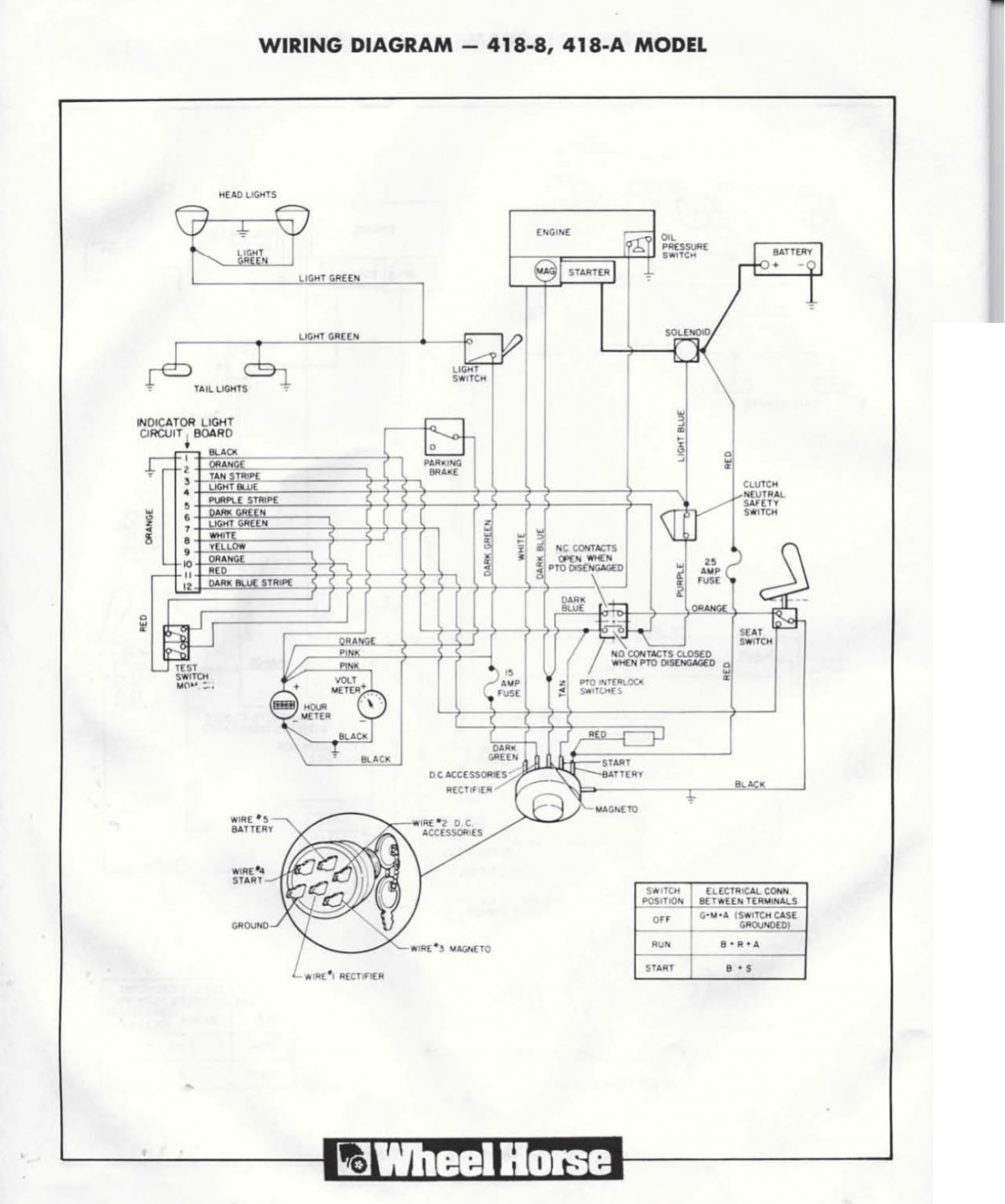 ZM_1090] Toro Wheel Horse Wiring Diagram On Toro Wheel Horse 8 25 Wiring  Download DiagramBios Xolia Jidig Barep Subd Bepta Mohammedshrine Librar Wiring 101