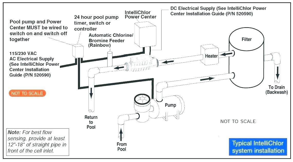 Super Utilitech Pump Replacement Parts Jet Pump Wiring Diagram 4 4 Wiring Cloud Itislusmarecoveryedborg