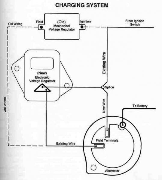 [QNCB_7524]  MW_4889] Wiring Diagram Wire Diagram Mopar Electronic Ignition Wiring  Diagram Free Diagram | 1966 Chrysler 440 Ignition Wiring |  | Apom Gho Garna Mohammedshrine Librar Wiring 101